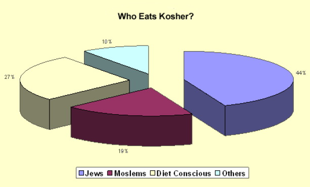 kosher_olive_oil